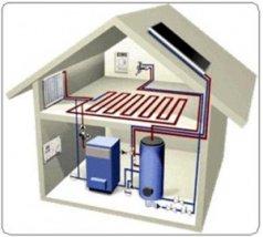 Отопительные системы для дома: